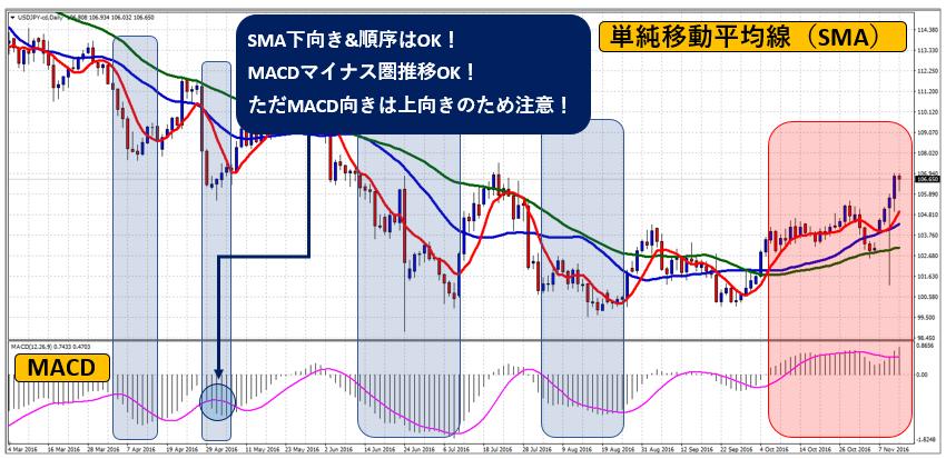 SMA3_3
