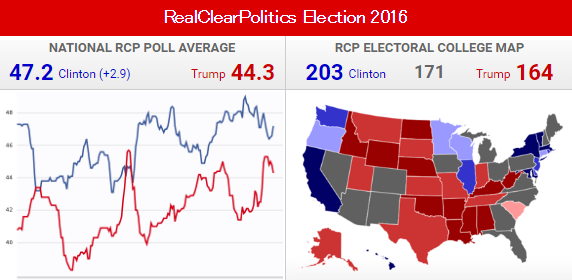 realclearp
